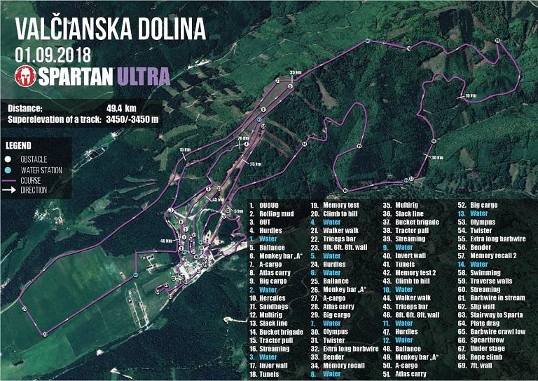 Spartan Race Slovaquie Parcours